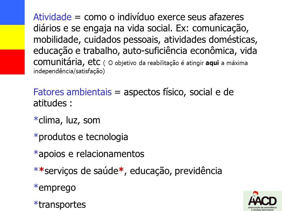 Fatores ambientais = aspectos físico, social e de atitudes : *clima, luz, som *produtos e tecnologia *apoios e relacionamentos **serviços de saúde*, e