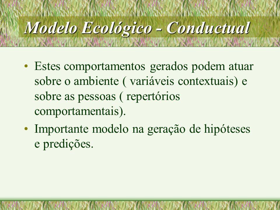 Modelo Ecológico - Conductual Estes comportamentos gerados podem atuar sobre o ambiente ( variáveis contextuais) e sobre as pessoas ( repertórios comp