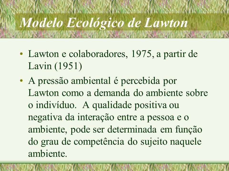 Modelo Ecológico de Lawton A conduta é uma função da competência do indivíduo e da pressão ambiental da situação.
