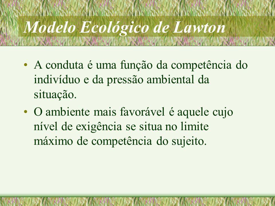 Modelo Ecológico de Lawton A conduta é uma função da competência do indivíduo e da pressão ambiental da situação. O ambiente mais favorável é aquele c