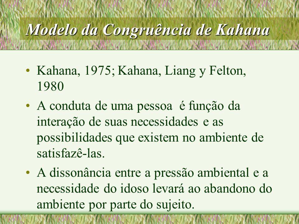 Modelo da Congruência de Kahana Kahana, 1975; Kahana, Liang y Felton, 1980 A conduta de uma pessoa é função da interação de suas necessidades e as pos