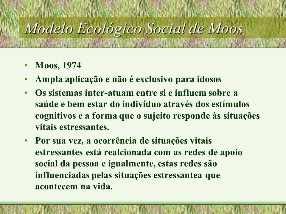 Modelo Ecológico Social de Moos Moos, 1974 Ampla aplicação e não é exclusivo para idosos Os sistemas inter-atuam entre si e influem sobre a saúde e be