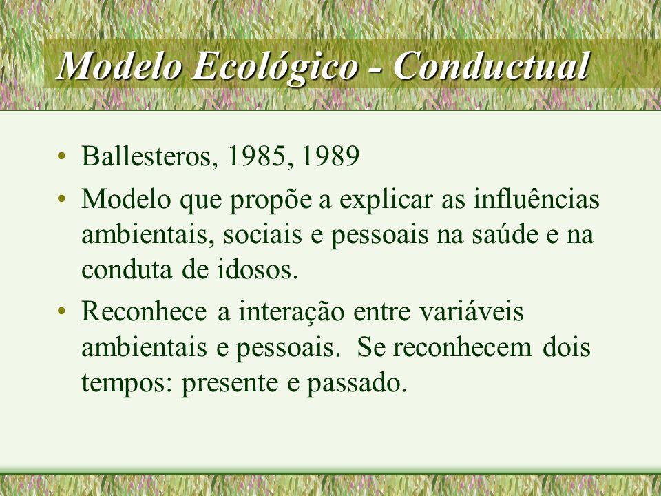 Modelo Ecológico - Conductual Ballesteros, 1985, 1989 Modelo que propõe a explicar as influências ambientais, sociais e pessoais na saúde e na conduta
