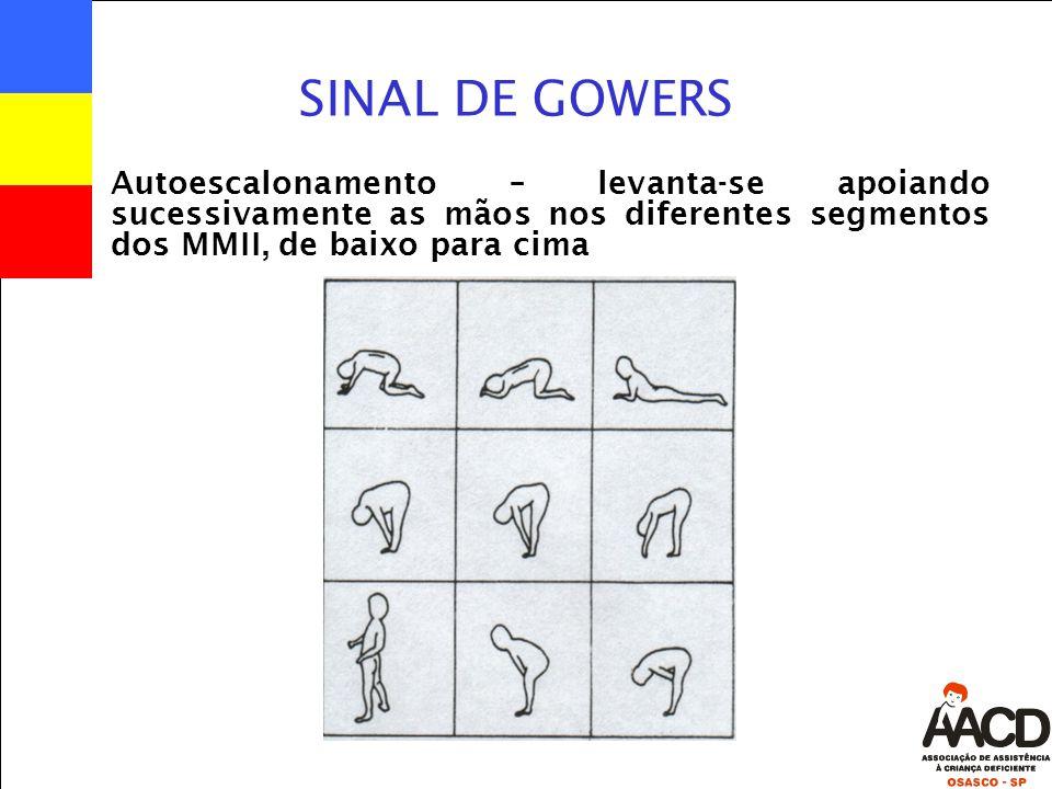 SINAL DE GOWERS Autoescalonamento – levanta-se apoiando sucessivamente as mãos nos diferentes segmentos dos MMII, de baixo para cima