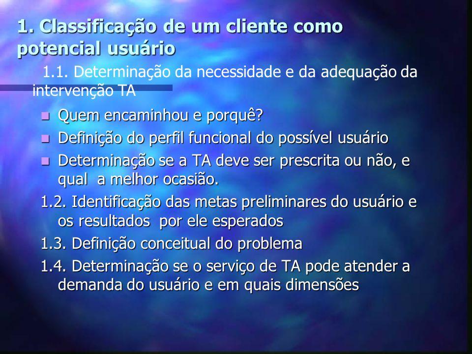 1. Classificação de um cliente como potencial usuário Quem encaminhou e porquê? Quem encaminhou e porquê? Definição do perfil funcional do possível us