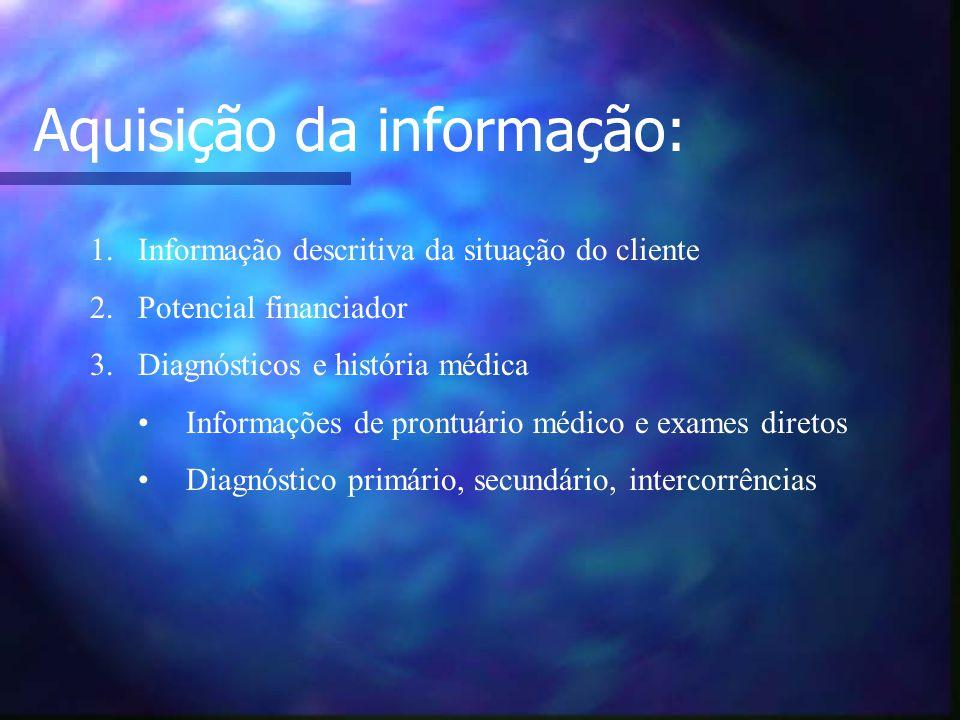 Aquisição da informação: 1.Informação descritiva da situação do cliente 2.Potencial financiador 3.Diagnósticos e história médica Informações de prontu