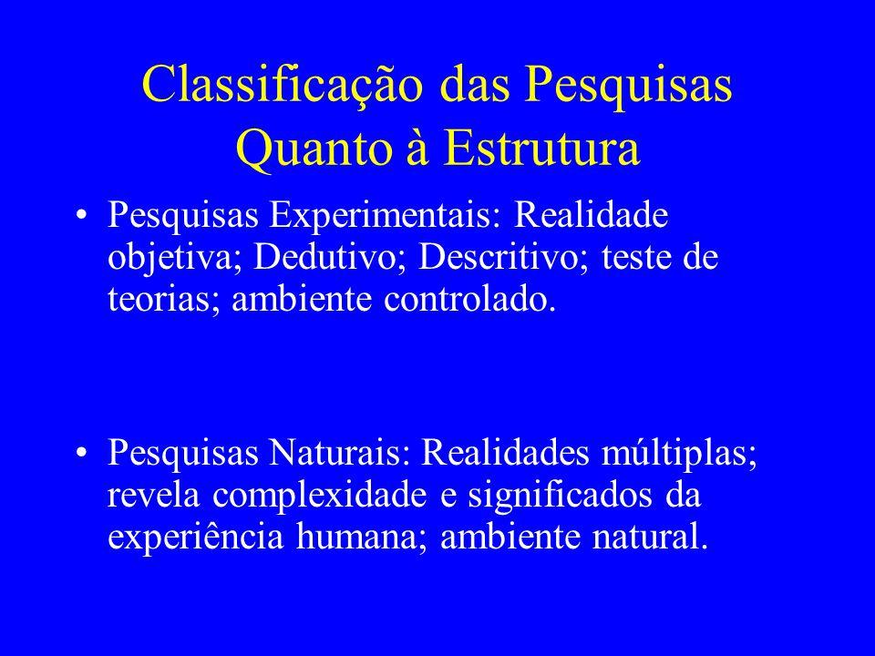 Classificação das Pesquisas Quanto à Estrutura Pesquisas Experimentais: Realidade objetiva; Dedutivo; Descritivo; teste de teorias; ambiente controlad