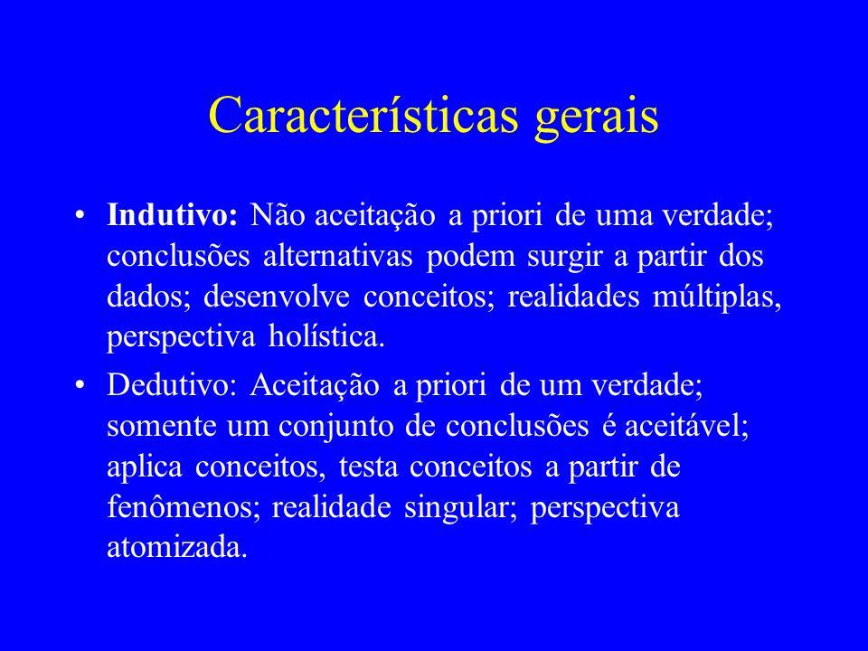 Características gerais Indutivo: Não aceitação a priori de uma verdade; conclusões alternativas podem surgir a partir dos dados; desenvolve conceitos;