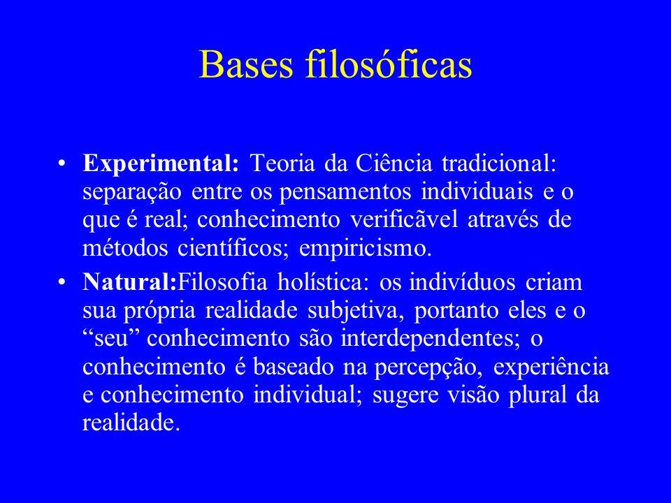Bases filosóficas Experimental: Teoria da Ciência tradicional: separação entre os pensamentos individuais e o que é real; conhecimento verificãvel atr
