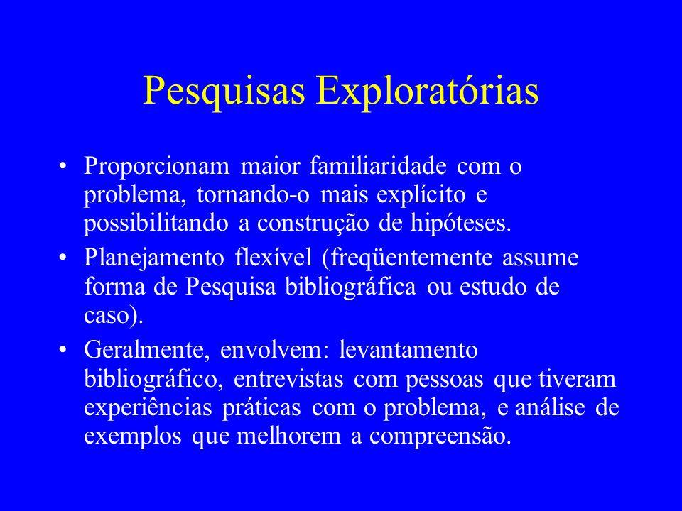Pesquisas Descritivas Objetivam descrever características de determinada população ou fenômeno ou estabelecer relação entre variáveis.