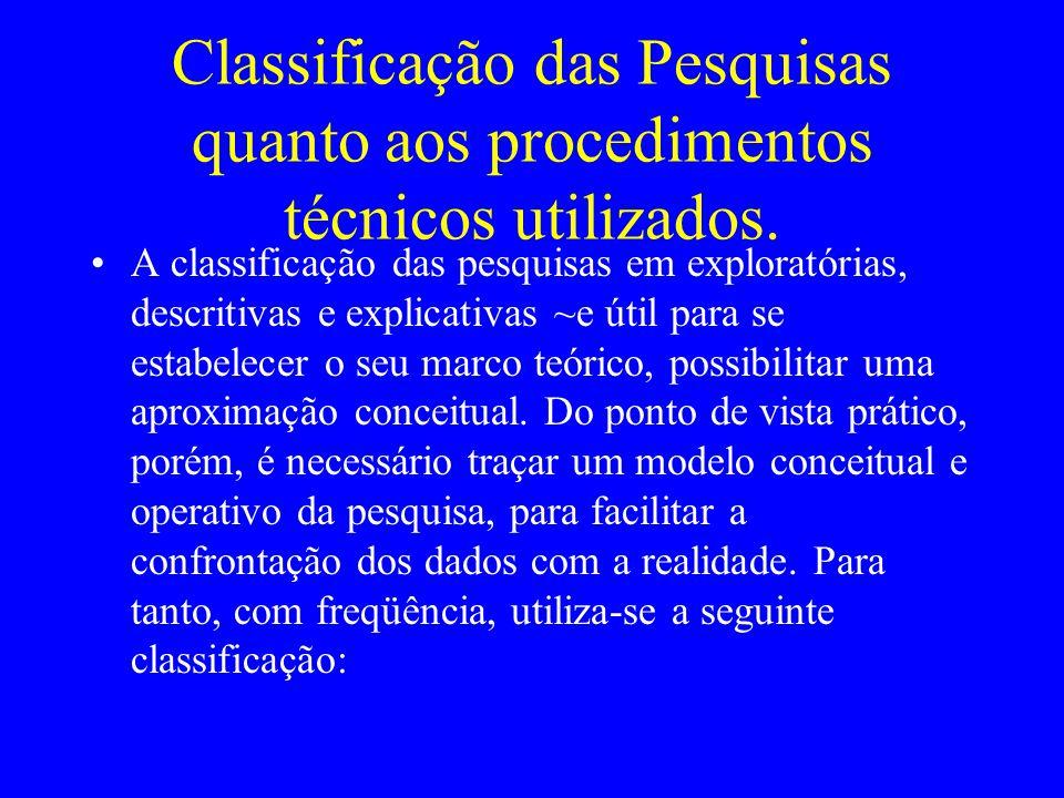 Classificação das Pesquisas quanto aos procedimentos técnicos utilizados. A classificação das pesquisas em exploratórias, descritivas e explicativas ~