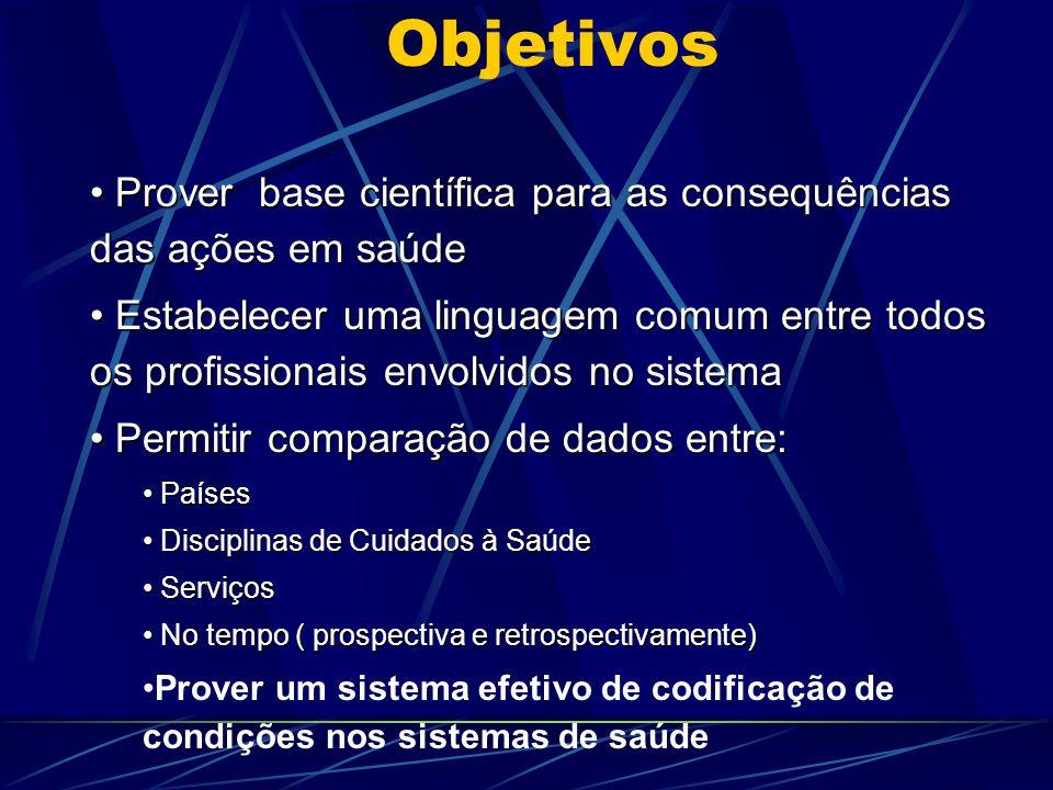 Objetivos Prover base científica para as consequências das ações em saúde Prover base científica para as consequências das ações em saúde Estabelecer