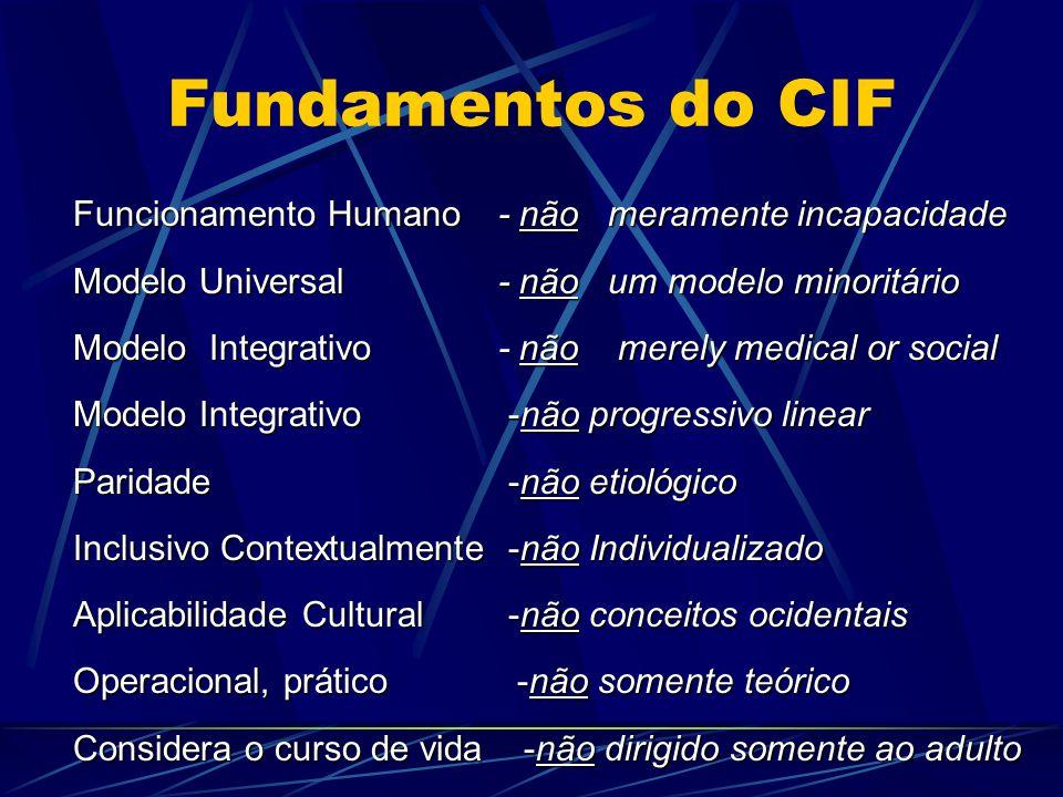 Fundamentos do CIF Funcionamento Humano - não meramente incapacidade Modelo Universal - não um modelo minoritário Modelo Integrativo - não merely medi