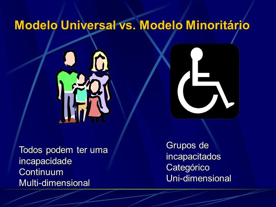 Modelo Universal vs. Modelo Minoritário Todos podem ter uma incapacidade ContinuumMulti-dimensional Grupos de incapacitados CategóricoUni-dimensional
