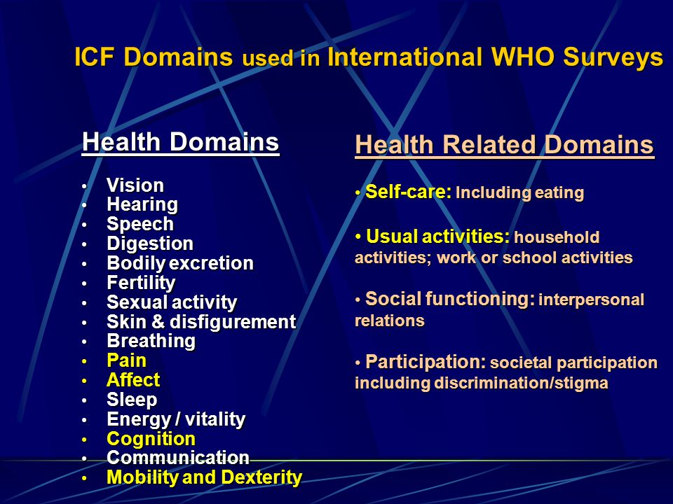 ICF Domains used in International WHO Surveys Health Domains Vision Vision Hearing Hearing Speech Speech Digestion Digestion Bodily excretion Bodily excretion Fertility Fertility Sexual activity Sexual activity Skin & disfigurement Skin & disfigurement Breathing Breathing Pain Pain Affect Affect Sleep Sleep Energy / vitality Energy / vitality Cognition Cognition Communication Communication Mobility and Dexterity Mobility and Dexterity Health Related Domains Self-care: Including eating Self-care: Including eating Usual activities: household activities; work or school activities Usual activities: household activities; work or school activities Social functioning: interpersonal relations Social functioning: interpersonal relations Participation: societal participation including discrimination/stigma Participation: societal participation including discrimination/stigma