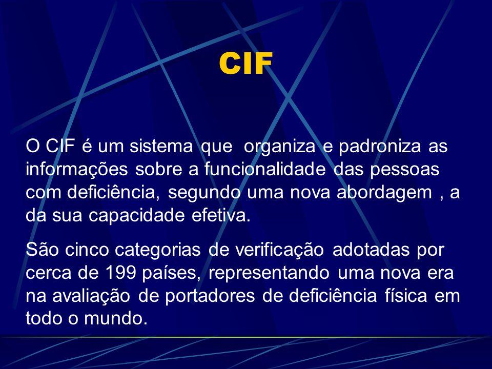 CIF O CIF é um sistema que organiza e padroniza as informações sobre a funcionalidade das pessoas com deficiência, segundo uma nova abordagem, a da su