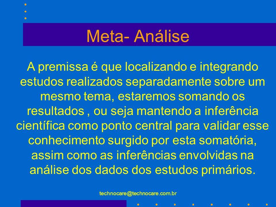 technocare@technocare.com.br Meta- Análise A premissa é que localizando e integrando estudos realizados separadamente sobre um mesmo tema, estaremos s