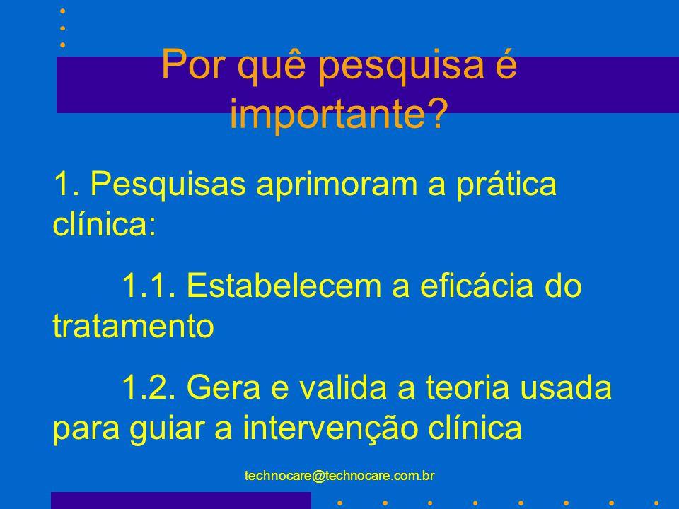 technocare@technocare.com.br Por quê pesquisa é importante? 1. Pesquisas aprimoram a prática clínica: 1.1. Estabelecem a eficácia do tratamento 1.2. G