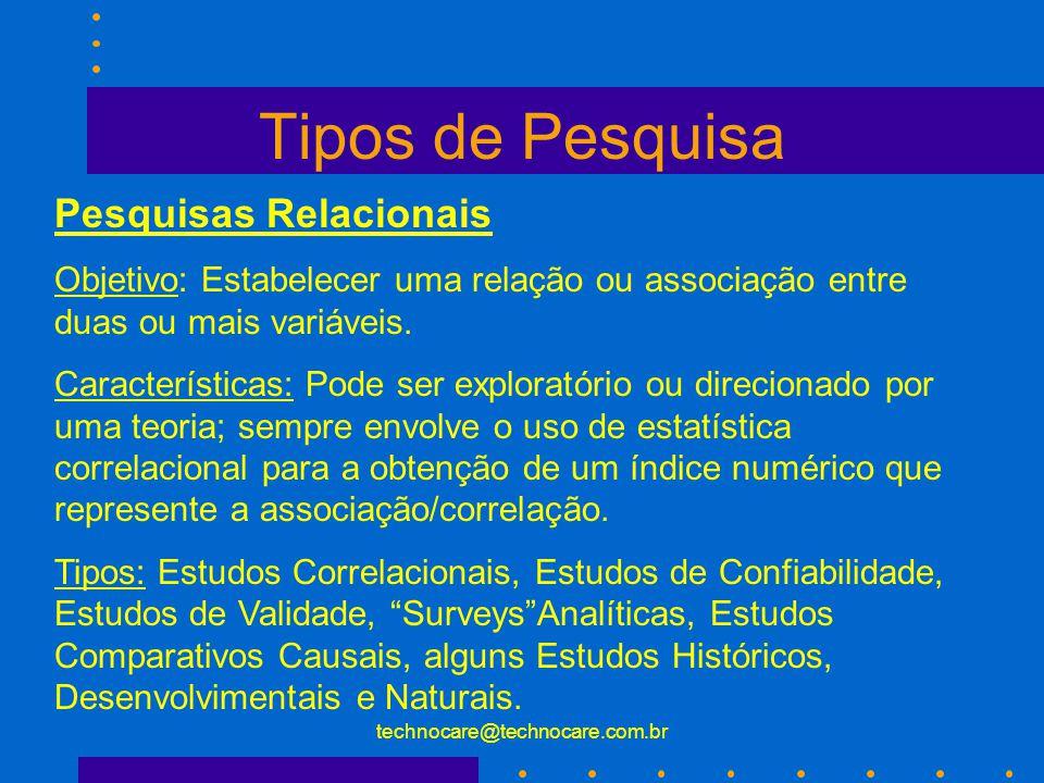 technocare@technocare.com.br Tipos de Pesquisa Pesquisas Descritivas Objetivo: descrever ou mapear um fato ou fenômeno. Características: Baseado em in
