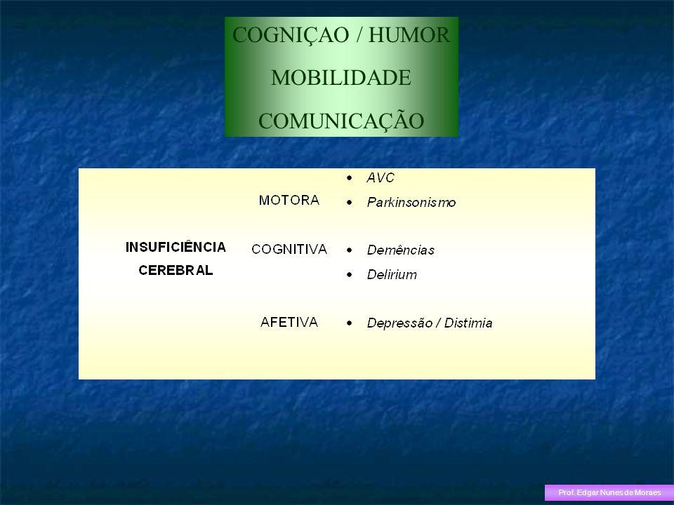 COGNIÇAO / HUMOR MOBILIDADE COMUNICAÇÃO Prof. Edgar Nunes de Moraes