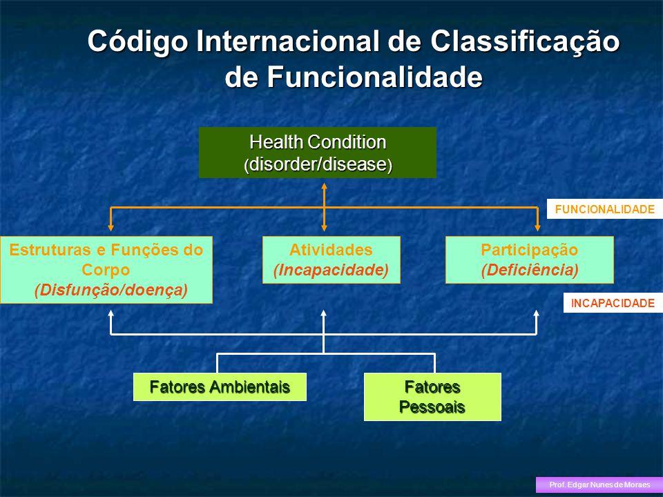 Health Condition ( disorder/disease ) Código Internacional de Classificação de Funcionalidade Fatores Ambientais Fatores Pessoais Estruturas e Funções