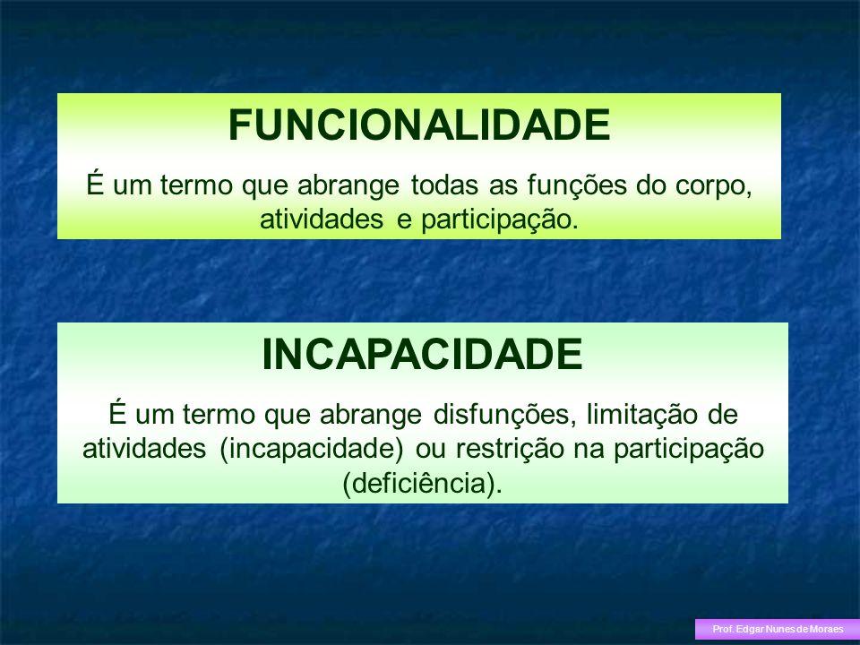 INCAPACIDADE É um termo que abrange disfunções, limitação de atividades (incapacidade) ou restrição na participação (deficiência). FUNCIONALIDADE É um