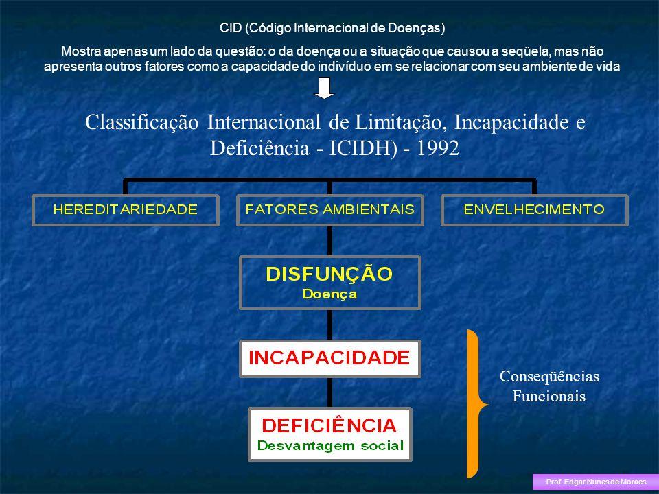 CID (Código Internacional de Doenças) Mostra apenas um lado da questão: o da doença ou a situação que causou a seqüela, mas não apresenta outros fatores como a capacidade do indivíduo em se relacionar com seu ambiente de vida Classificação Internacional de Limitação, Incapacidade e Deficiência - ICIDH) - 1992 Conseqüências Funcionais Prof.