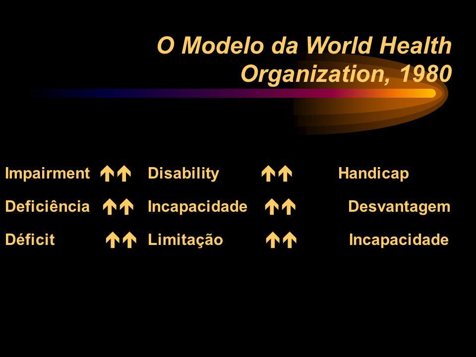 O Modelo da World Health Organization, 1980 Impairment  Disability  Handicap Deficiência  Incapacidade  Desvantagem Déficit  Limitação  In
