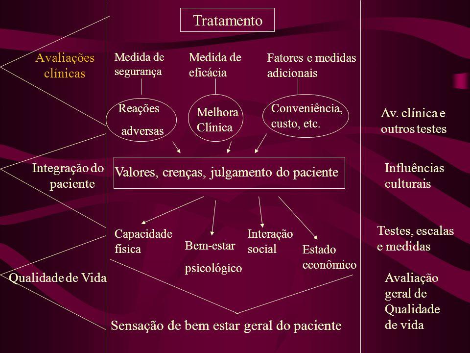 Avaliações clínicas Integração do paciente Qualidade de Vida Av. clínica e outros testes Influências culturais Testes, escalas e medidas Avaliação ger