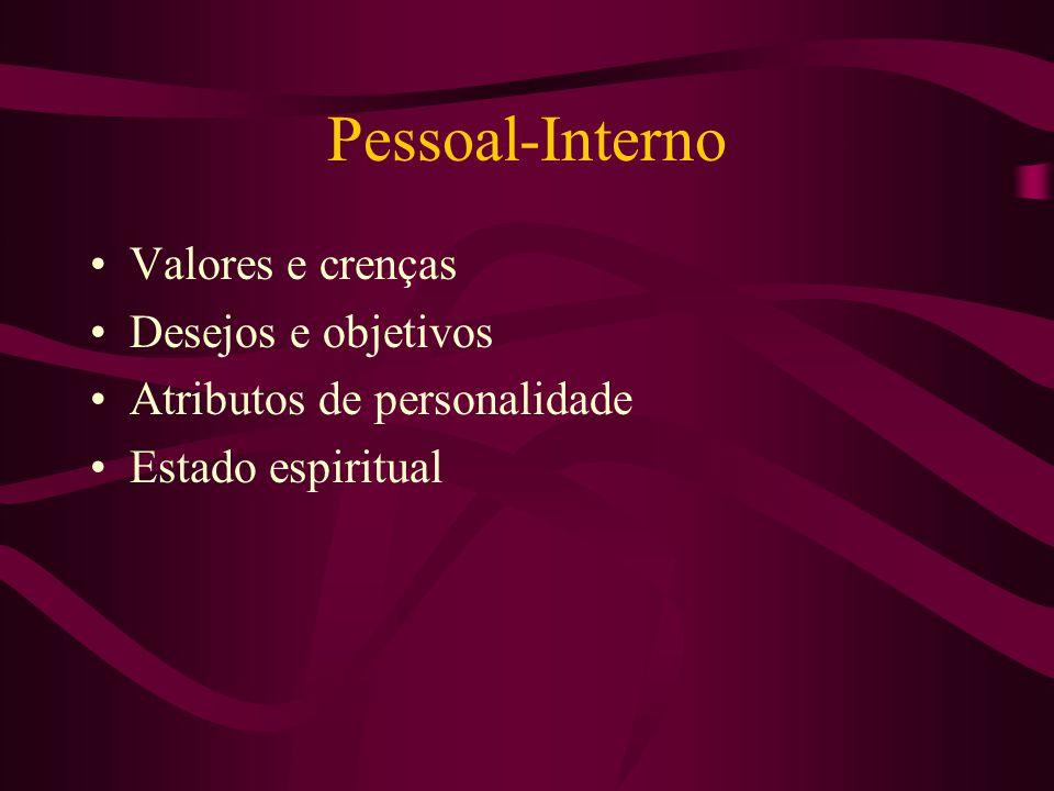Pessoal-Interno Valores e crenças Desejos e objetivos Atributos de personalidade Estado espiritual