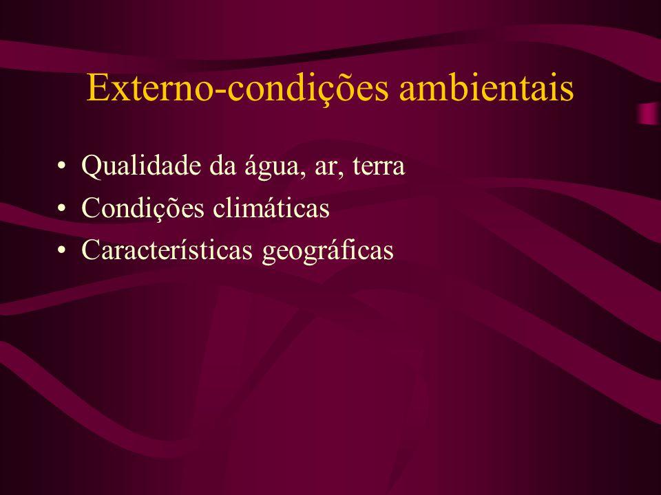 Externo-condições ambientais Qualidade da água, ar, terra Condições climáticas Características geográficas