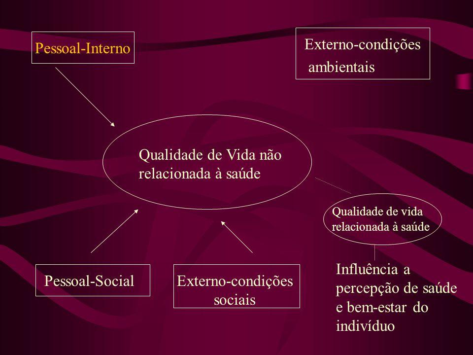 Pessoal-Interno Externo-condições ambientais Qualidade de Vida não relacionada à saúde Pessoal-SocialExterno-condições sociais Qualidade de vida relac