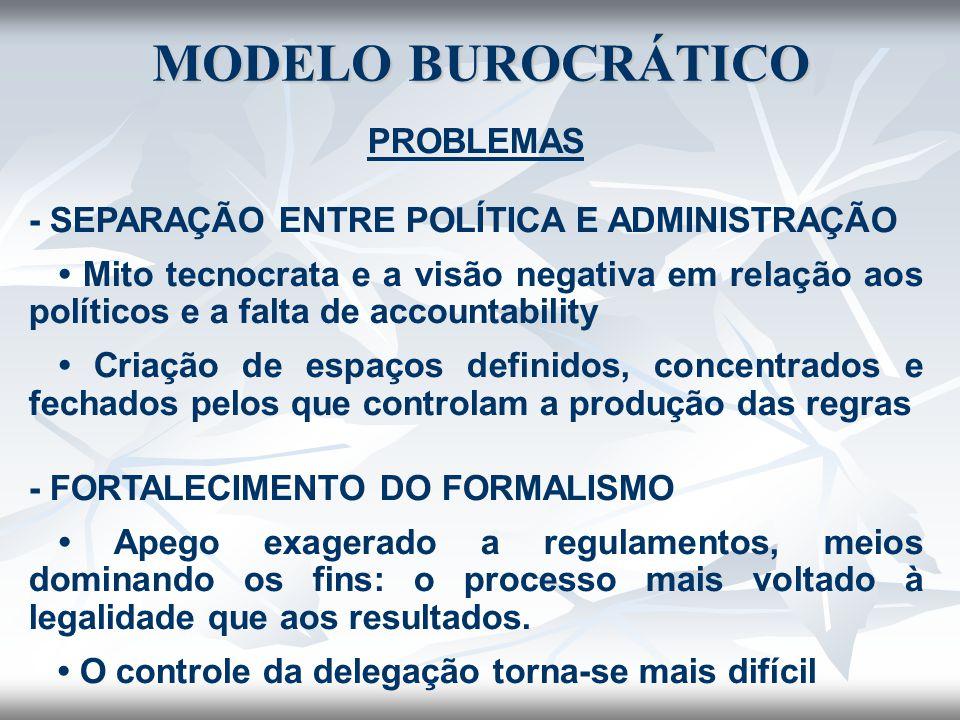 PROBLEMAS - SEPARAÇÃO ENTRE POLÍTICA E ADMINISTRAÇÃO Mito tecnocrata e a visão negativa em relação aos políticos e a falta de accountability Criação d