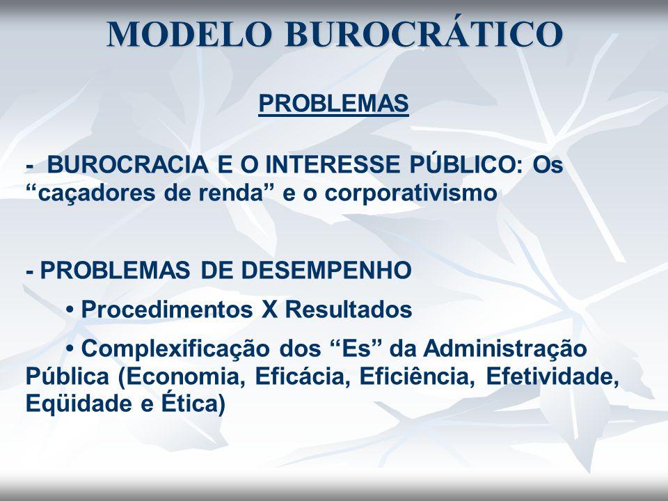 """PROBLEMAS - BUROCRACIA E O INTERESSE PÚBLICO: Os """"caçadores de renda"""" e o corporativismo - PROBLEMAS DE DESEMPENHO Procedimentos X Resultados Complexi"""