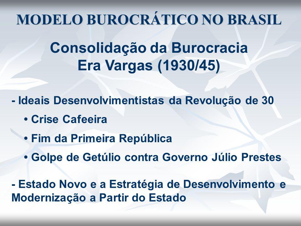 MODELO BUROCRÁTICO NO BRASIL Consolidação da Burocracia Era Vargas (1930/45) - Ideais Desenvolvimentistas da Revolução de 30 Crise Cafeeira Fim da Pri