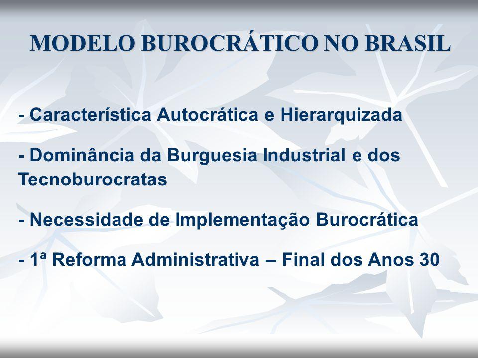 MODELO BUROCRÁTICO NO BRASIL - Característica Autocrática e Hierarquizada - Dominância da Burguesia Industrial e dos Tecnoburocratas - Necessidade de