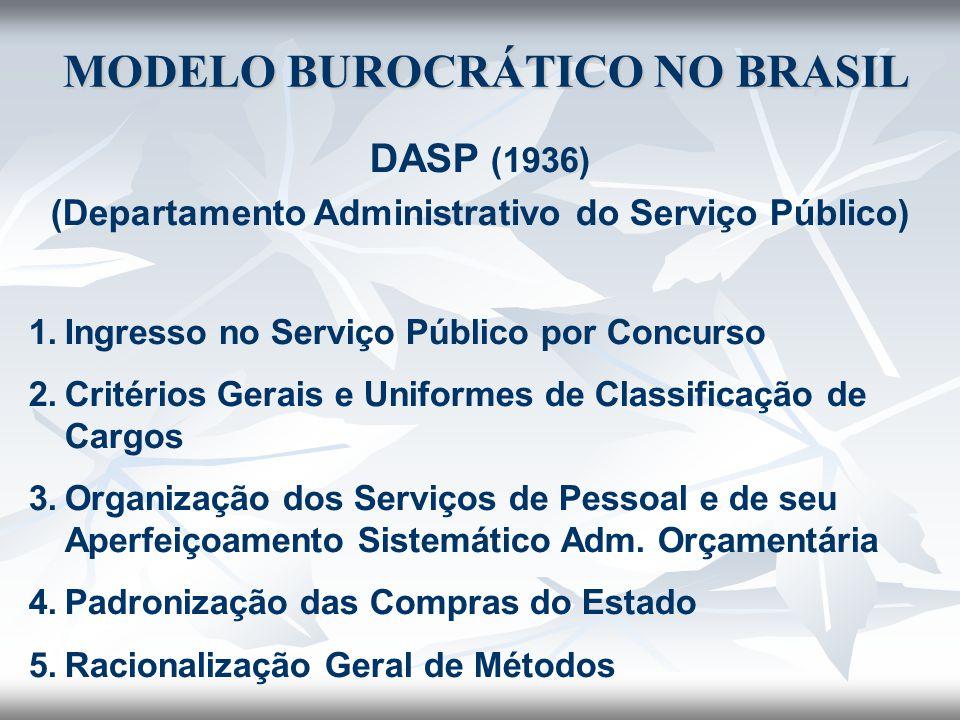 DASP (1936) (Departamento Administrativo do Serviço Público) 1. 1.Ingresso no Serviço Público por Concurso 2. 2.Critérios Gerais e Uniformes de Classi