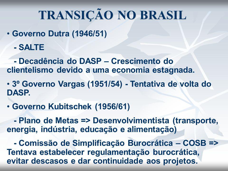 TRANSIÇÃO NO BRASIL Governo Dutra (1946/51) - SALTE - Decadência do DASP – Crescimento do clientelismo devido a uma economia estagnada. 3º Governo Var