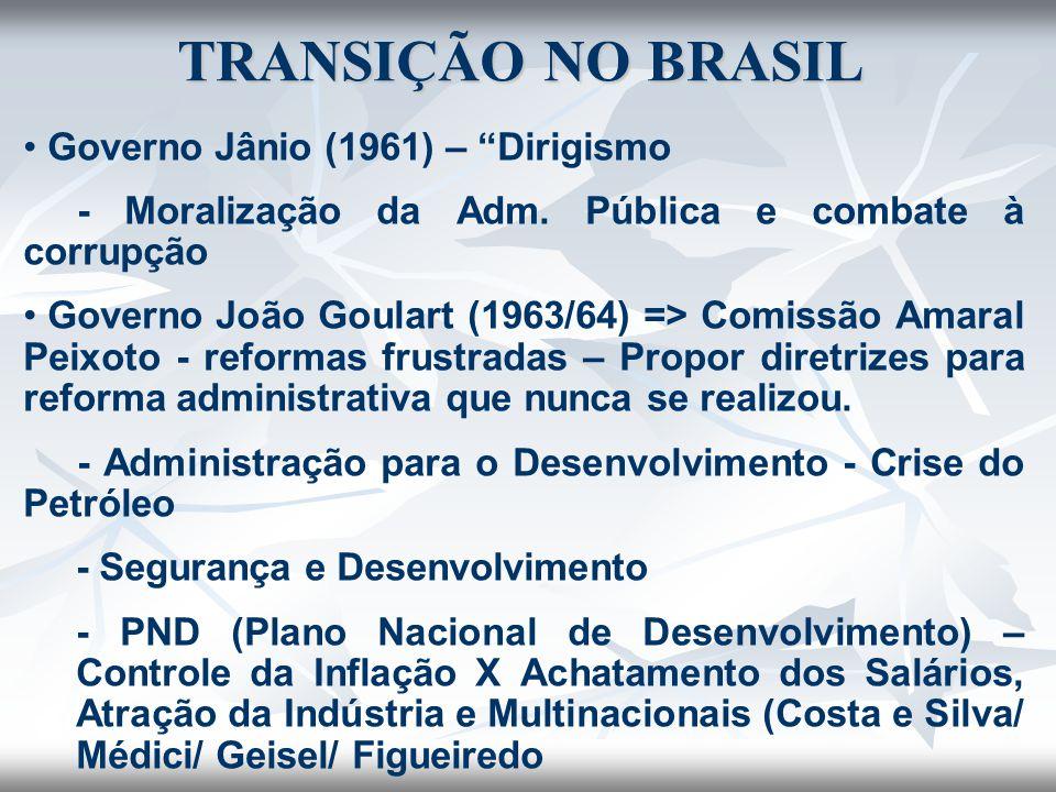 """Governo Jânio (1961) – """"Dirigismo - Moralização da Adm. Pública e combate à corrupção Governo João Goulart (1963/64) => Comissão Amaral Peixoto - refo"""