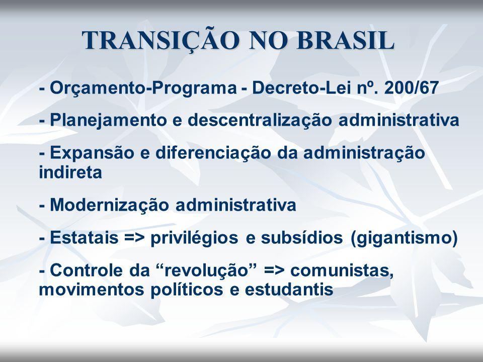- Orçamento-Programa - Decreto-Lei nº. 200/67 - Planejamento e descentralização administrativa - Expansão e diferenciação da administração indireta -