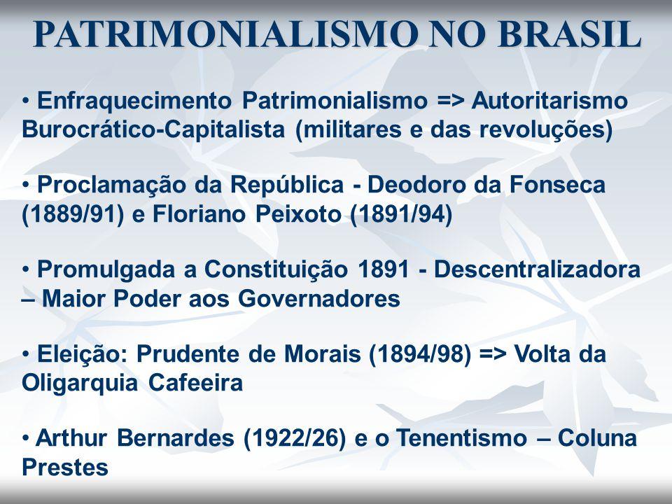 PATRIMONIALISMO NO BRASIL Enfraquecimento Patrimonialismo => Autoritarismo Burocrático-Capitalista (militares e das revoluções) Proclamação da Repúbli