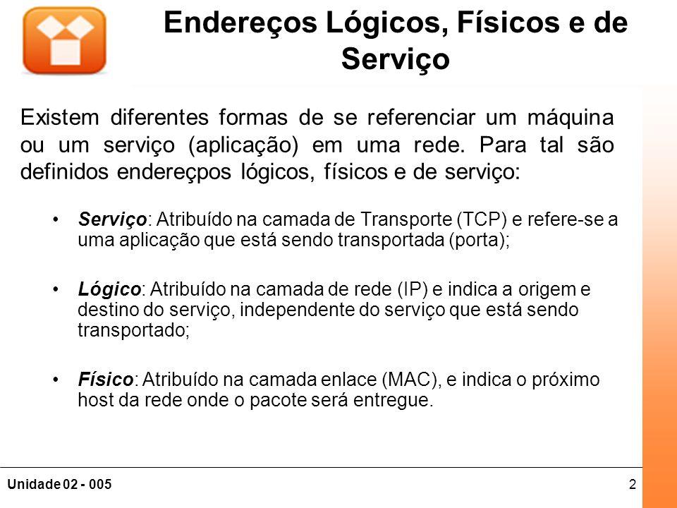 2Unidade 02 - 005 Fundamentos de Redes Endereços Lógicos, Físicos e de Serviço Serviço: Atribuído na camada de Transporte (TCP) e refere-se a uma apli