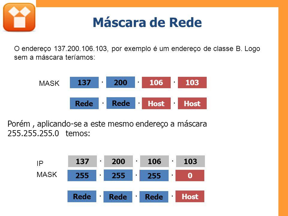 Máscara de Rede O endereço 137.200.106.103, por exemplo é um endereço de classe B. Logo sem a máscara teríamos: 137106103... RedeHost MASK 200.. Rede.