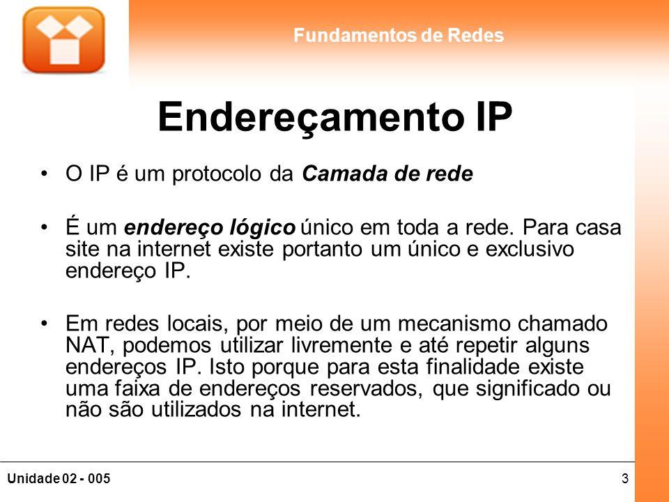 3Unidade 02 - 005 Fundamentos de Redes Endereçamento IP O IP é um protocolo da Camada de rede É um endereço lógico único em toda a rede. Para casa sit