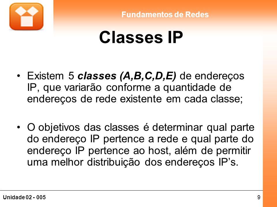 Classes IP Existem 5 classes (A,B,C,D,E) de endereços IP, que irão variar conforme a quantidade de endereços de rede existente em cada classe O objetivos das classes é determinar qual parte do endereço IP pertence a rede e qual parte do endereço IP pertence a host, além de permitir que uma melhor distribuição dos endereços IP´s.
