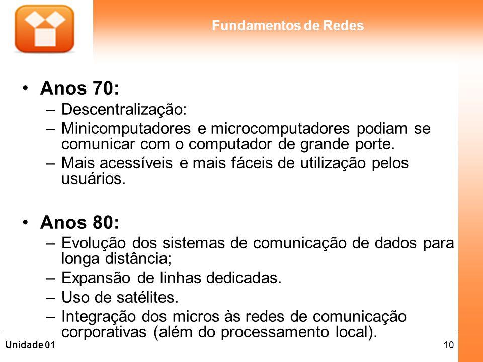 10Unidade 01 Fundamentos de Redes Anos 70: –Descentralização: –Minicomputadores e microcomputadores podiam se comunicar com o computador de grande porte.