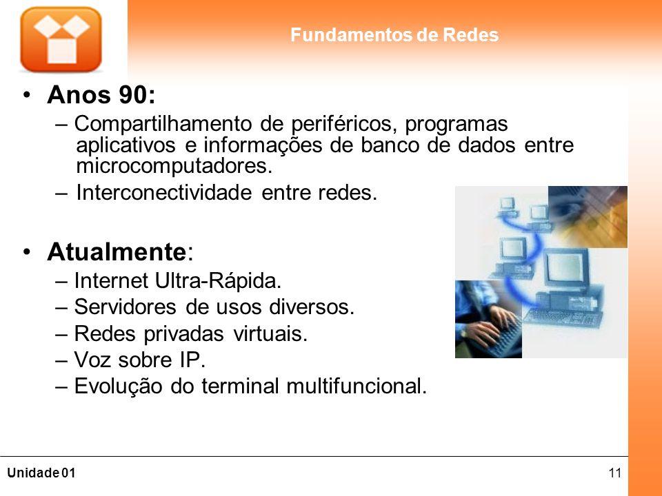 11Unidade 01 Fundamentos de Redes Anos 90: – Compartilhamento de periféricos, programas aplicativos e informações de banco de dados entre microcomputadores.