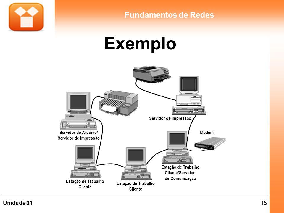 15Unidade 01 Fundamentos de Redes Exemplo
