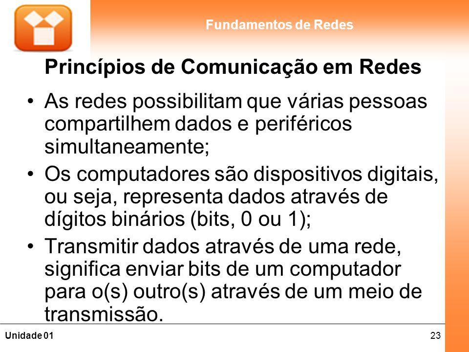 23Unidade 01 Fundamentos de Redes Princípios de Comunicação em Redes As redes possibilitam que várias pessoas compartilhem dados e periféricos simulta