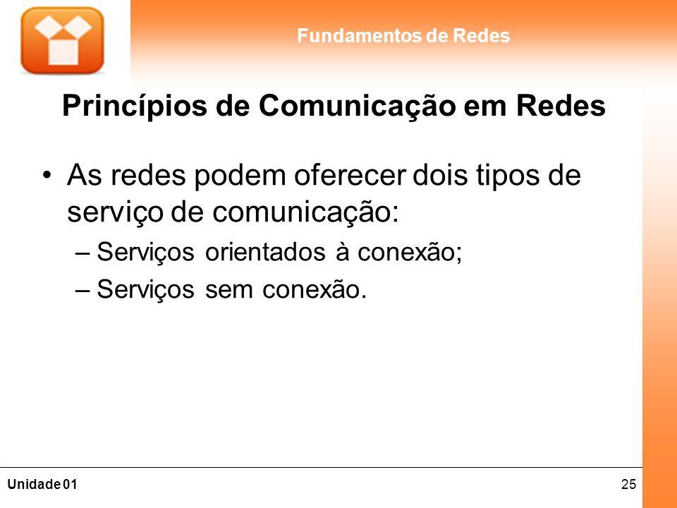 25Unidade 01 Fundamentos de Redes Princípios de Comunicação em Redes As redes podem oferecer dois tipos de serviço de comunicação: –Serviços orientados à conexão; –Serviços sem conexão.